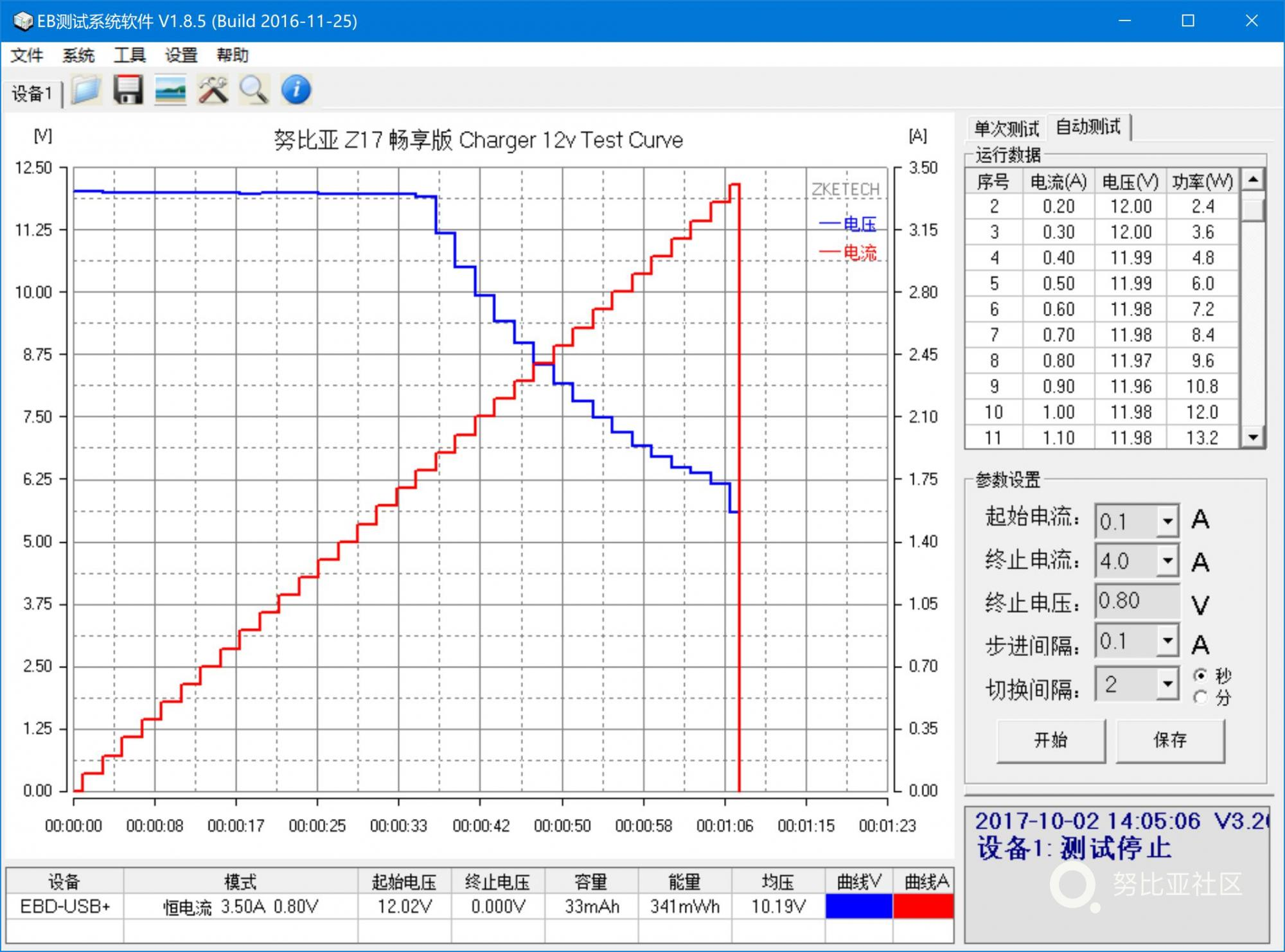 努比亚 Z17 畅享版 Charger 12v Test Curve.jpg