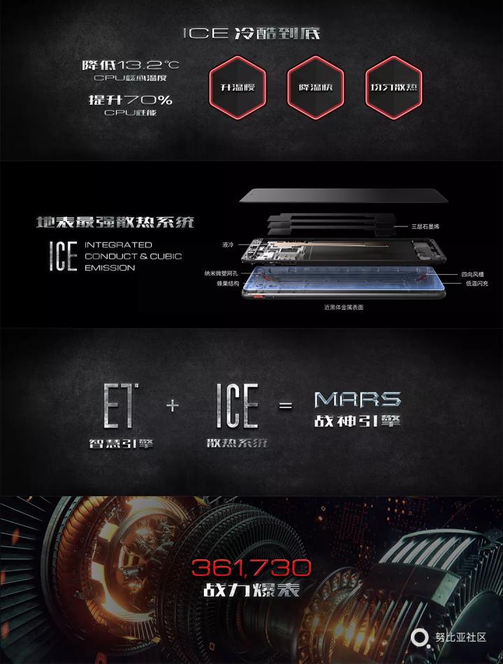 不红魔,不成活 | 红魔Mars电竞手机震撼发布!-第5张图片-TKDCZ网图
